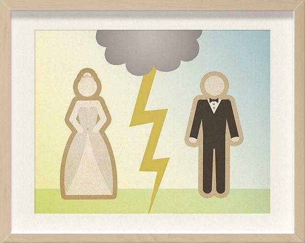 Rahmen-Scheidung